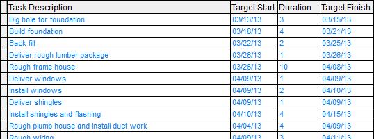 Construction Scheduling Software Virtualboss